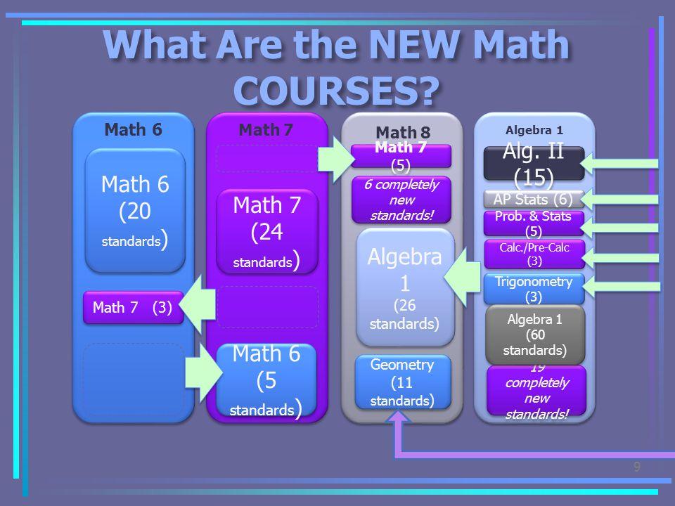 9 Math 6 Math 7 Math 8 Algebra 1 Math 7 (5) Algebra 1 (26 standards) Algebra 1 (26 standards) 6 completely new standards! Math 7 (3) Math 6 (5 standar
