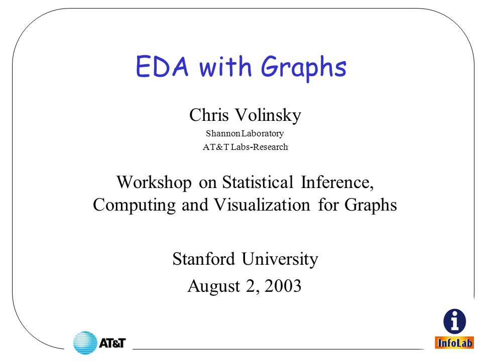 EDA with Graphs Chris Volinsky Shannon Laboratory AT&T Labs-Research Workshop on Statistical Inference, Computing and Visualization for Graphs Stanford University August 2, 2003