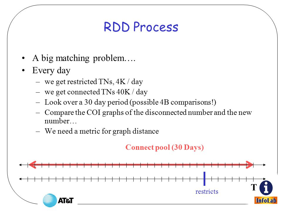 RDD Process A big matching problem….