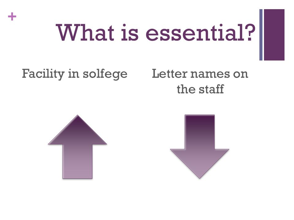 + What is essential Facility in solfegeLetter names on the staff