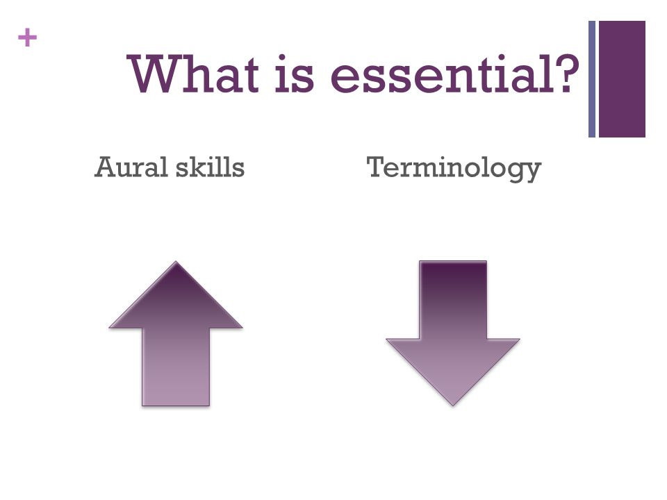 + What is essential Aural skillsTerminology