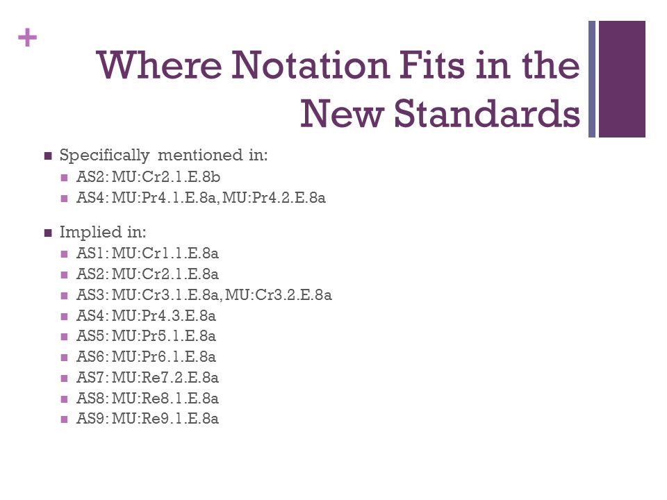 + Where Notation Fits in the New Standards Specifically mentioned in: AS2: MU:Cr2.1.E.8b AS4: MU:Pr4.1.E.8a, MU:Pr4.2.E.8a Implied in: AS1: MU:Cr1.1.E