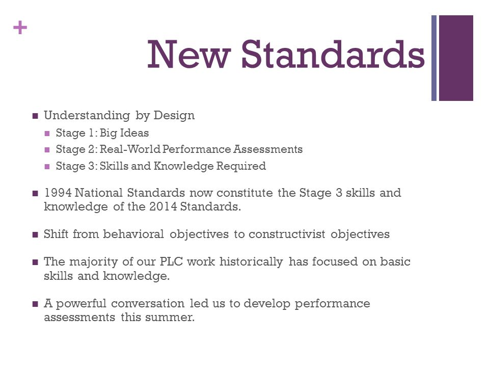 + New Standards Understanding by Design Stage 1: Big Ideas Stage 2: Real-World Performance Assessments Stage 3: Skills and Knowledge Required 1994 National Standards now constitute the Stage 3 skills and knowledge of the 2014 Standards.