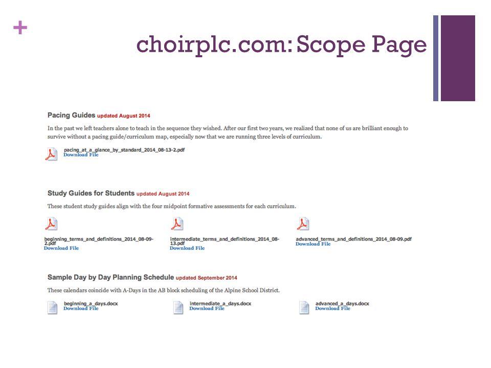 + choirplc.com: Scope Page