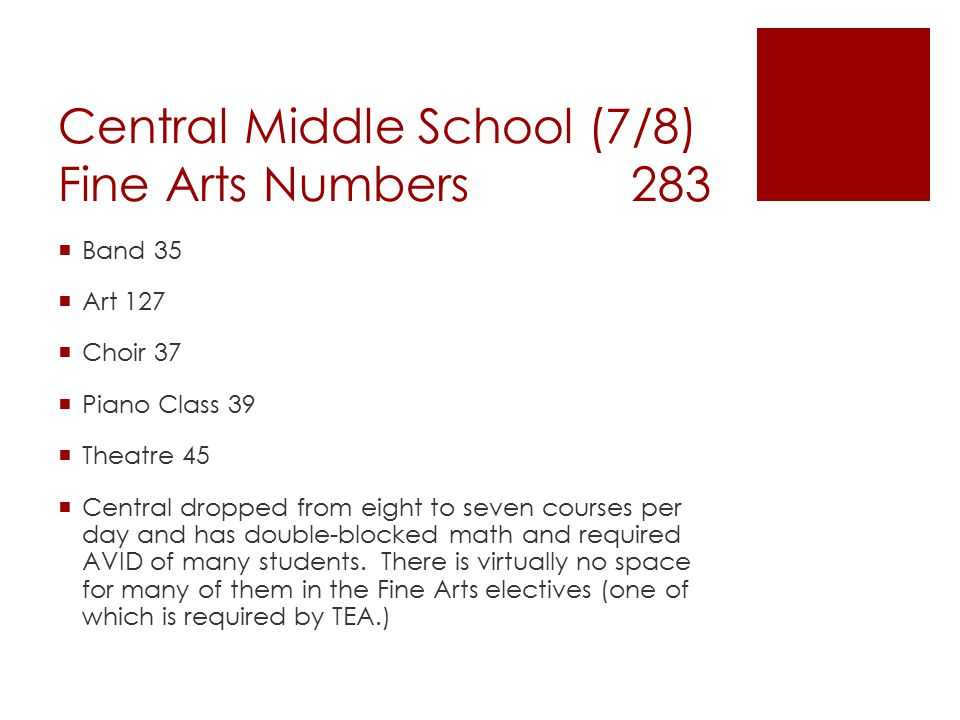 Central Middle School (7/8) Fine Arts Numbers 283  Band 35  Art 127  Choir 37  Piano Class 39  Theatre 45  Central dropped from eight to seven c