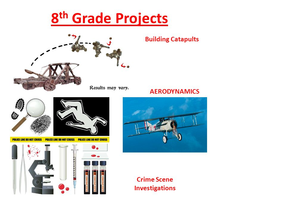 8 th Grade Topics Covered CSI- Crime Scene Investigations Aerodynamics Building planes Building catapults Building kites/hot air balloons Hydroponics