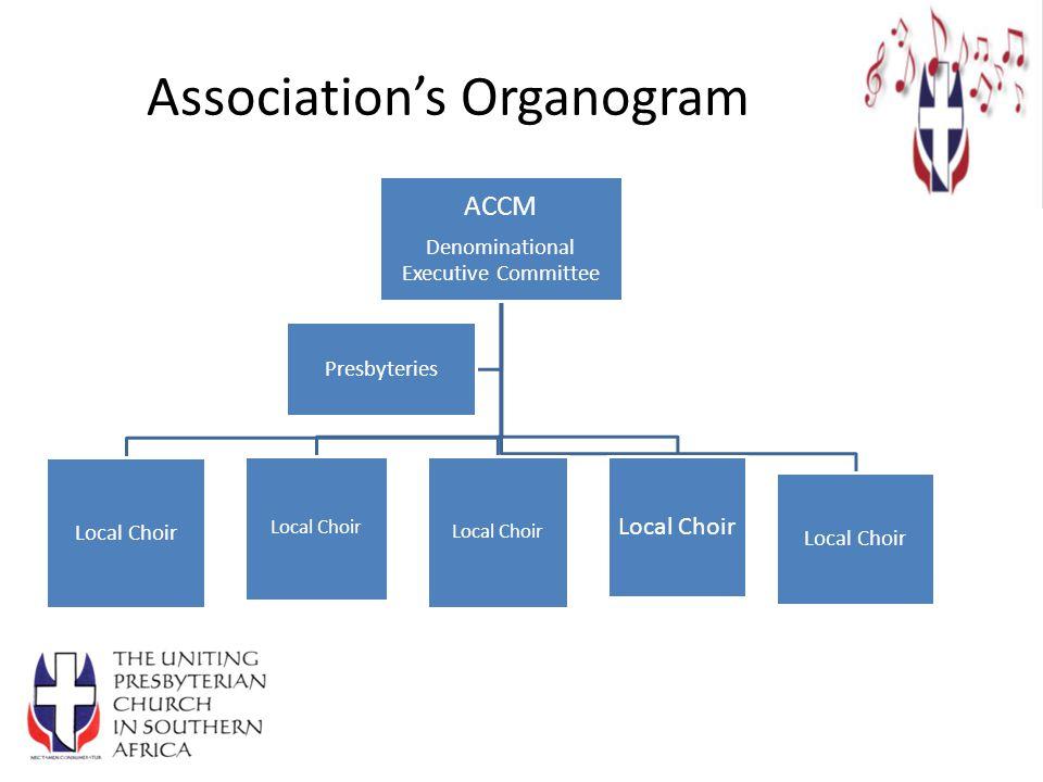 Association's Organogram ACCM Denominational Executive Committee Local Choir Presbyteries