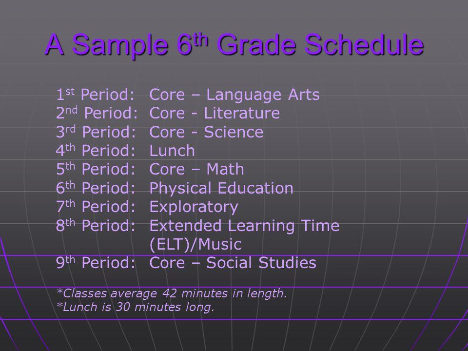 A Sample 6 th Grade Schedule 1 st Period: Core – Language Arts 2 nd Period:Core - Literature 3 rd Period:Core - Science 4 th Period:Lunch 5 th Period: