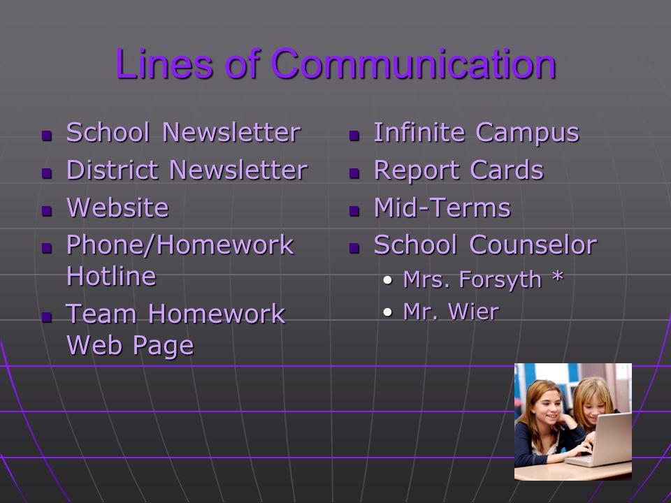 Lines of Communication School Newsletter School Newsletter District Newsletter District Newsletter Website Website Phone/Homework Hotline Phone/Homewo