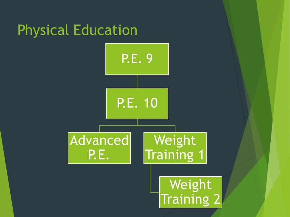 Physical Education P.E. 9 P.E. 10 Advanced P.E. Weight Training 1 Weight Training 2