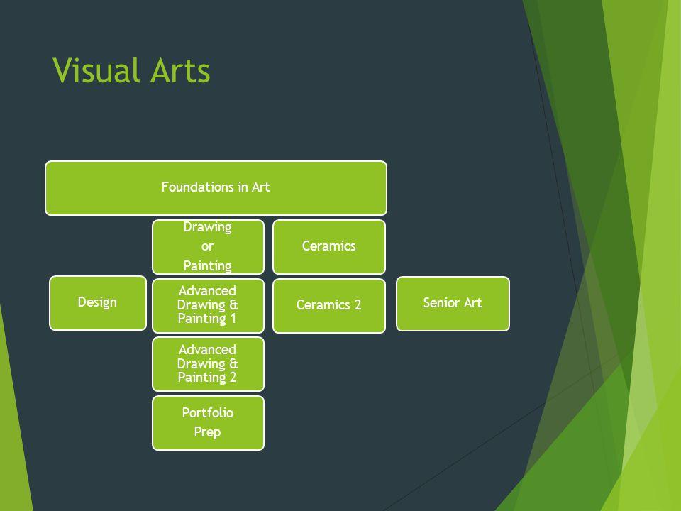 Visual Arts Foundations in ArtDesign Drawing or Painting Advanced Drawing & Painting 1 Advanced Drawing & Painting 2 Portfolio Prep CeramicsCeramics 2Senior Art