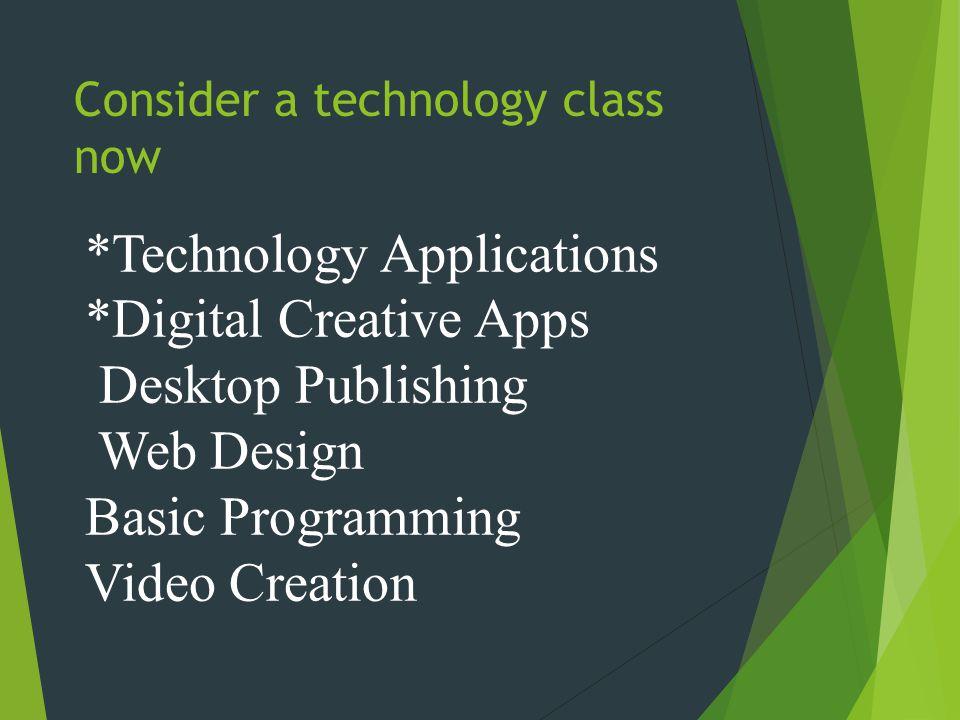 Consider a technology class now *Technology Applications *Digital Creative Apps Desktop Publishing Web Design Basic Programming Video Creation