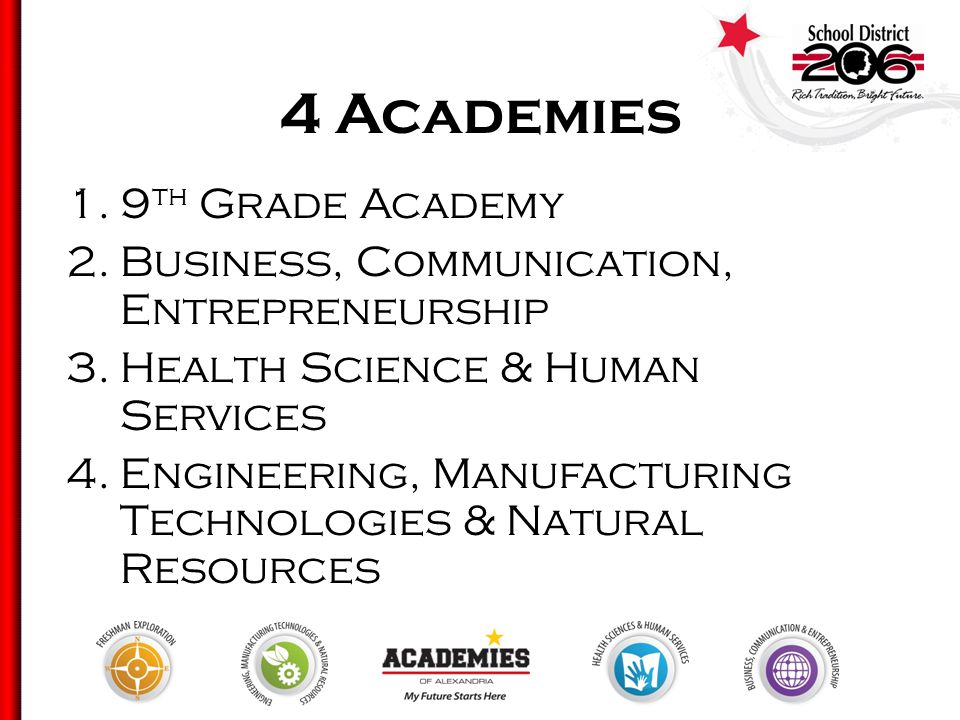 4 Academies 1.9 th Grade Academy 2.Business, Communication, Entrepreneurship 3.Health Science & Human Services 4.Engineering, Manufacturing Technologies & Natural Resources
