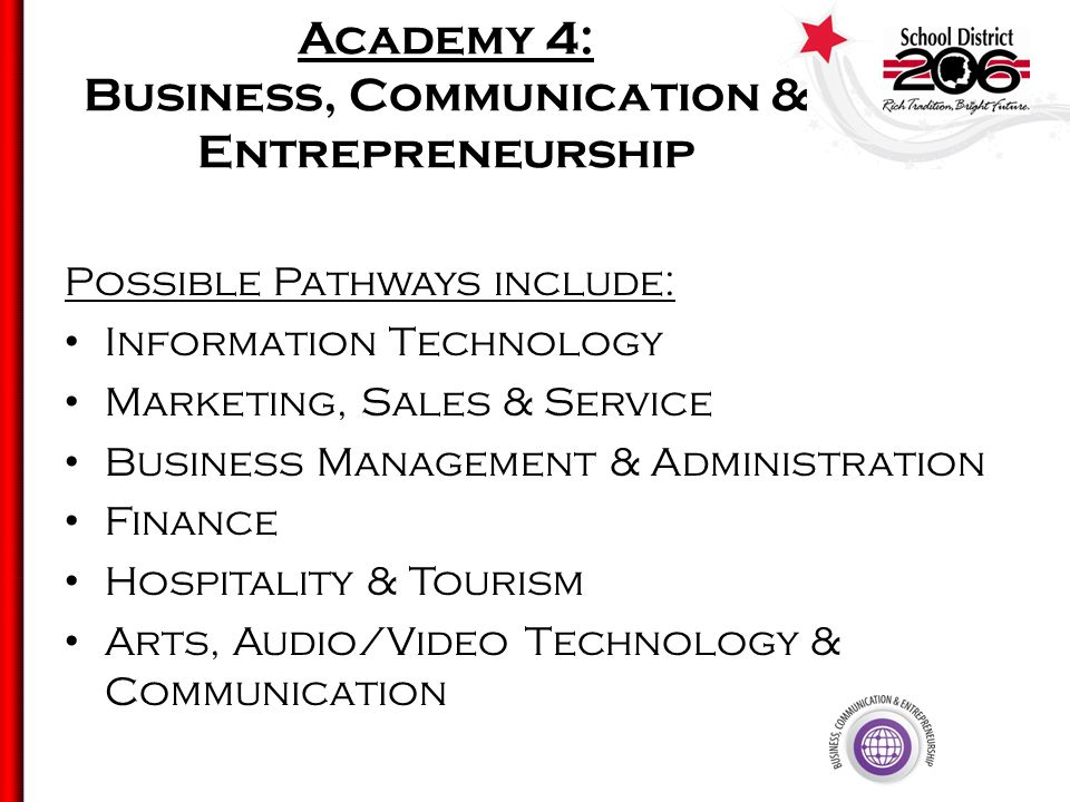 Academy 4: Business, Communication & Entrepreneurship Possible Pathways include: Information Technology Marketing, Sales & Service Business Management & Administration Finance Hospitality & Tourism Arts, Audio/Video Technology & Communication