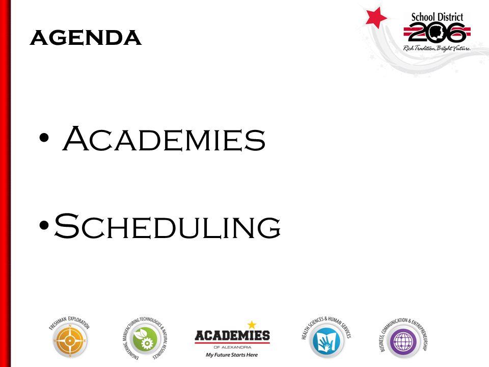 agenda Academies Scheduling
