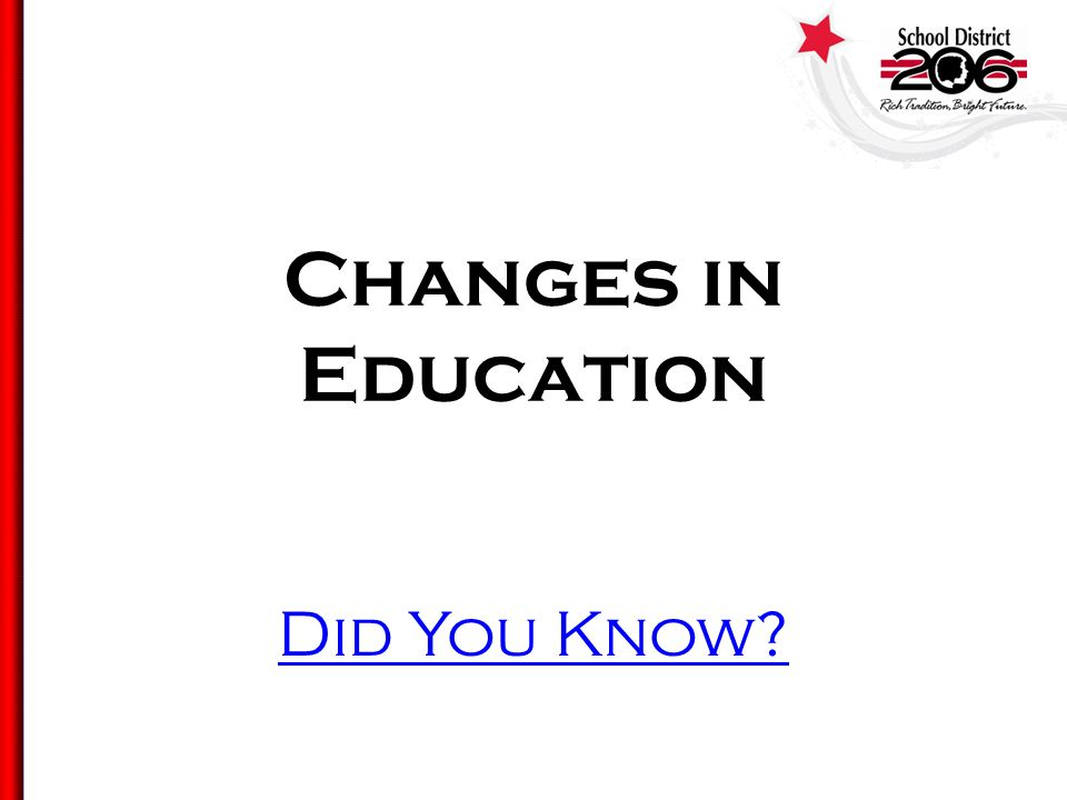 Did You Know Changes in Education