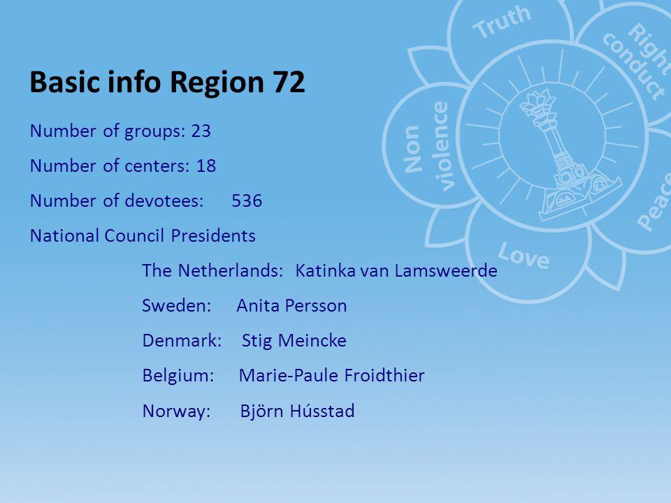 Basic info Region 72 Number of groups: 23 Number of centers: 18 Number of devotees: 536 National Council Presidents The Netherlands: Katinka van Lamsweerde Sweden: Anita Persson Denmark: Stig Meincke Belgium: Marie-Paule Froidthier Norway: Björn Hússtad