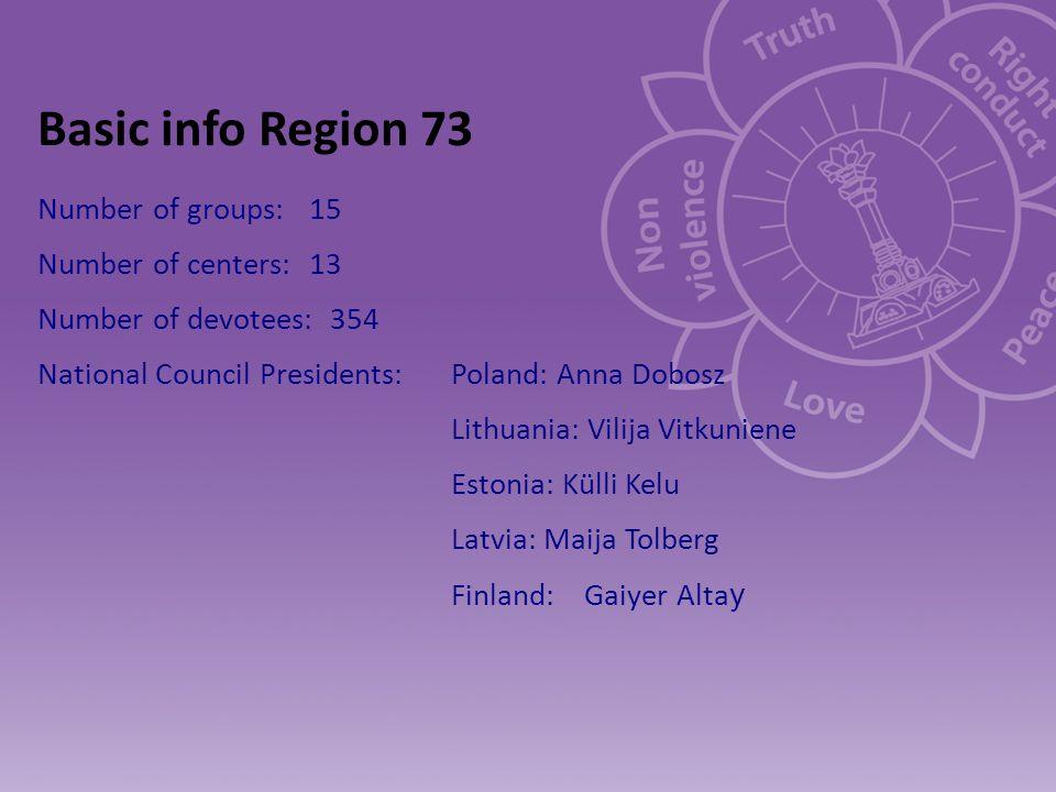 Basic info Region 73 Number of groups: 15 Number of centers: 13 Number of devotees: 354 National Council Presidents: Poland: Anna Dobosz Lithuania: Vilija Vitkuniene Estonia: Külli Kelu Latvia: Maija Tolberg Finland: Gaiyer Alta y