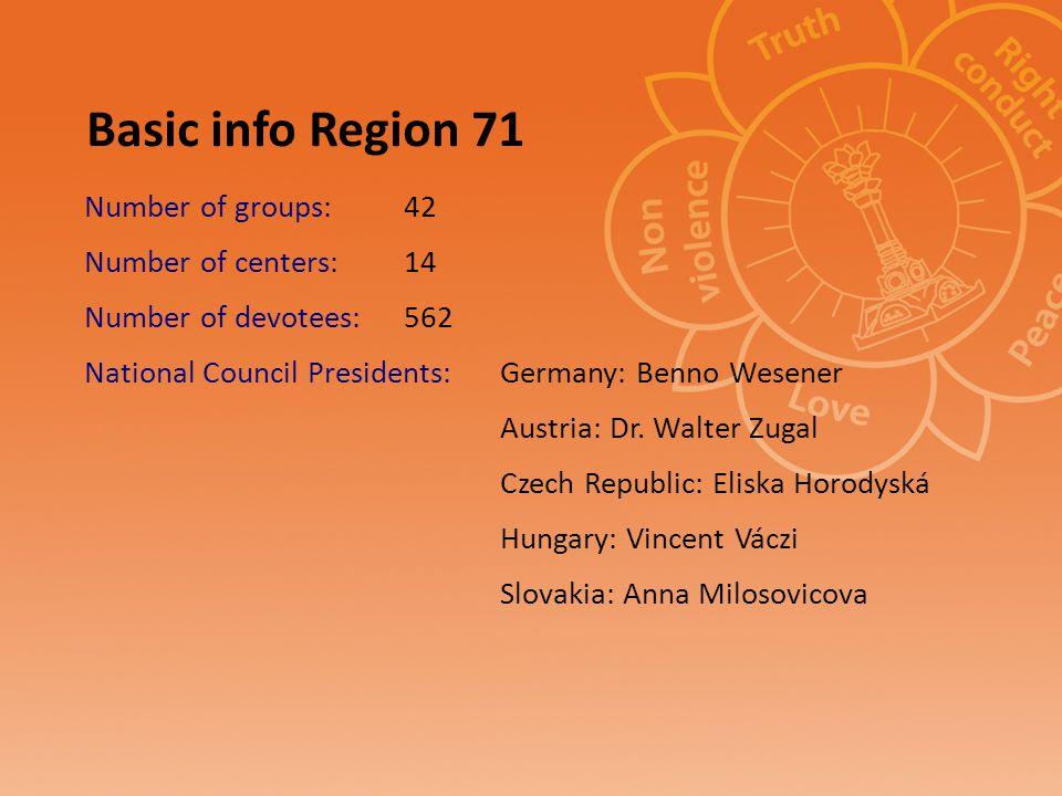 Basic info Region 71 Number of groups: 42 Number of centers: 14 Number of devotees: 562 National Council Presidents: Germany: Benno Wesener Austria: Dr.