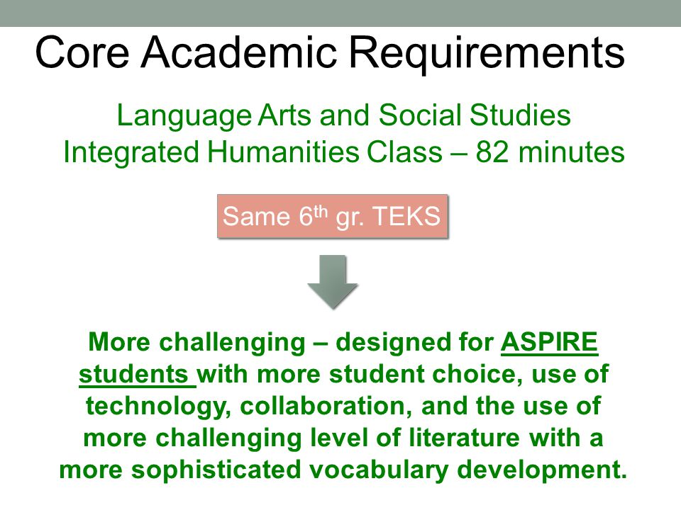 Core Academic Requirements Same 6 th gr.