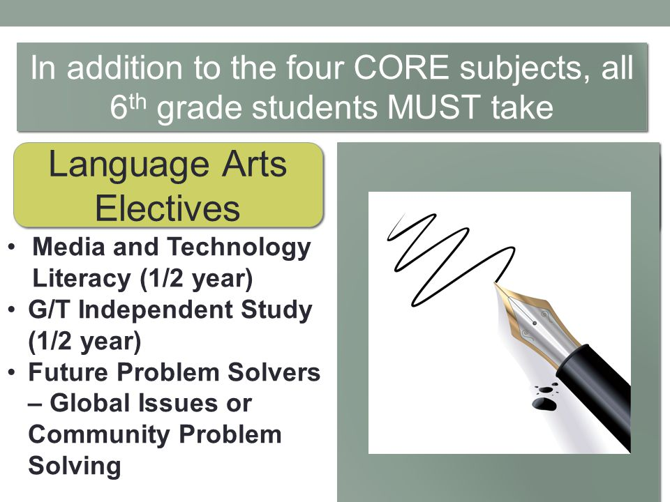 In addition to the four CORE subjects, all 6 th grade students MUST take Language Arts Electives PE Media and Technology Literacy (1/2 year) G/T Independent Study (1/2 year) Future Problem Solvers – Global Issues or Community Problem Solving All 6 th graders take Pre-Athletic PE Classes are separated by gender