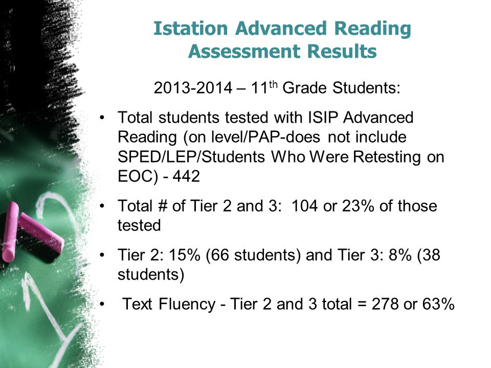 Istation Advanced Reading Assessment Results 2013-2014 – 11 th Grade Students: Total students tested with ISIP Advanced Reading (on level/PAP-does not include SPED/LEP/Students Who Were Retesting on EOC) - 442 Total # of Tier 2 and 3: 104 or 23% of those tested Tier 2: 15% (66 students) and Tier 3: 8% (38 students) Text Fluency - Tier 2 and 3 total = 278 or 63%