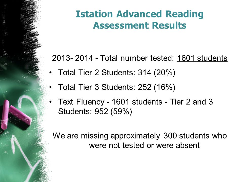 Istation Advanced Reading Assessment Results 2013- 2014 - Total number tested: 1601 students Total Tier 2 Students: 314 (20%) Total Tier 3 Students: 252 (16%) Text Fluency - 1601 students - Tier 2 and 3 Students: 952 (59%) We are missing approximately 300 students who were not tested or were absent
