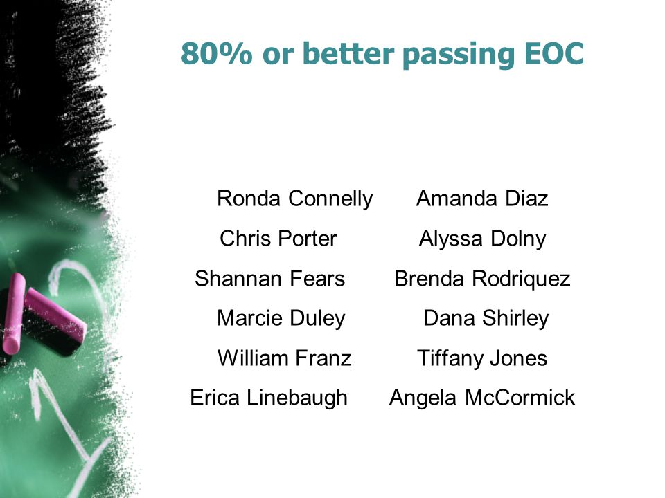 ADVANCED CLASSES EOC – Over 50% COMMENDED Marcie Duley Angela Finch Houston HerlinConnie Sanchez Kenita WeldonKristen Wilkirson