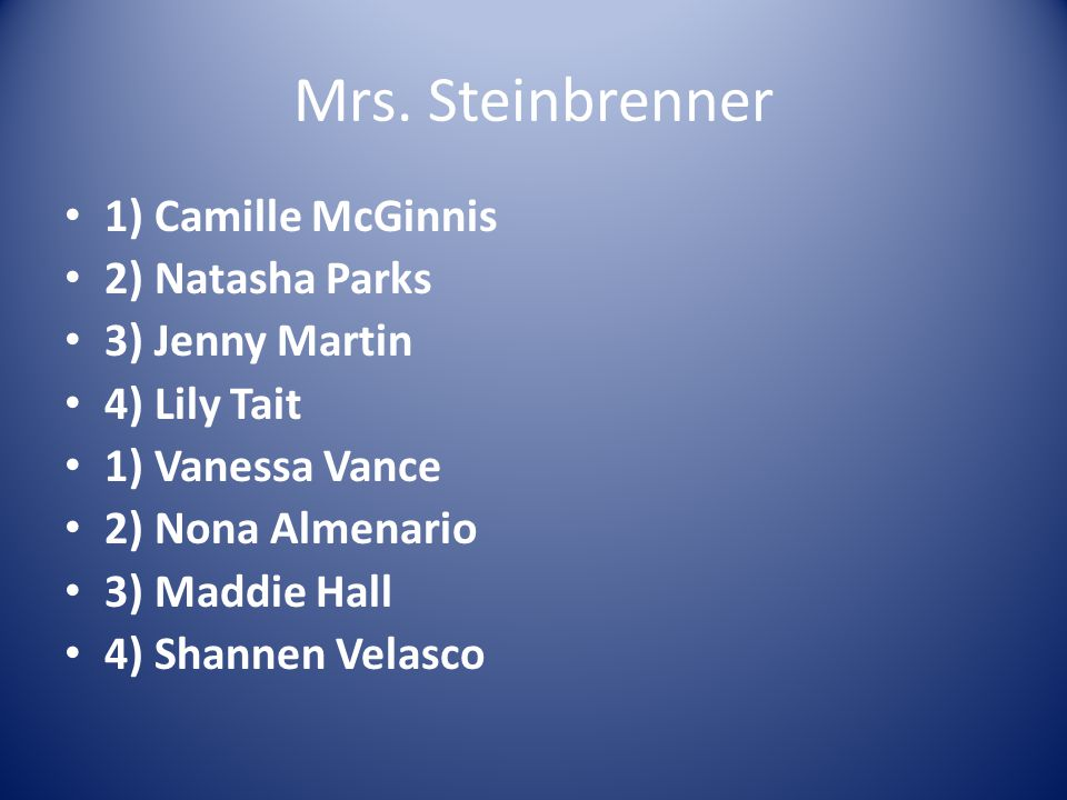Mrs. Steinbrenner 1) Camille McGinnis 2) Natasha Parks 3) Jenny Martin 4) Lily Tait 1) Vanessa Vance 2) Nona Almenario 3) Maddie Hall 4) Shannen Velas