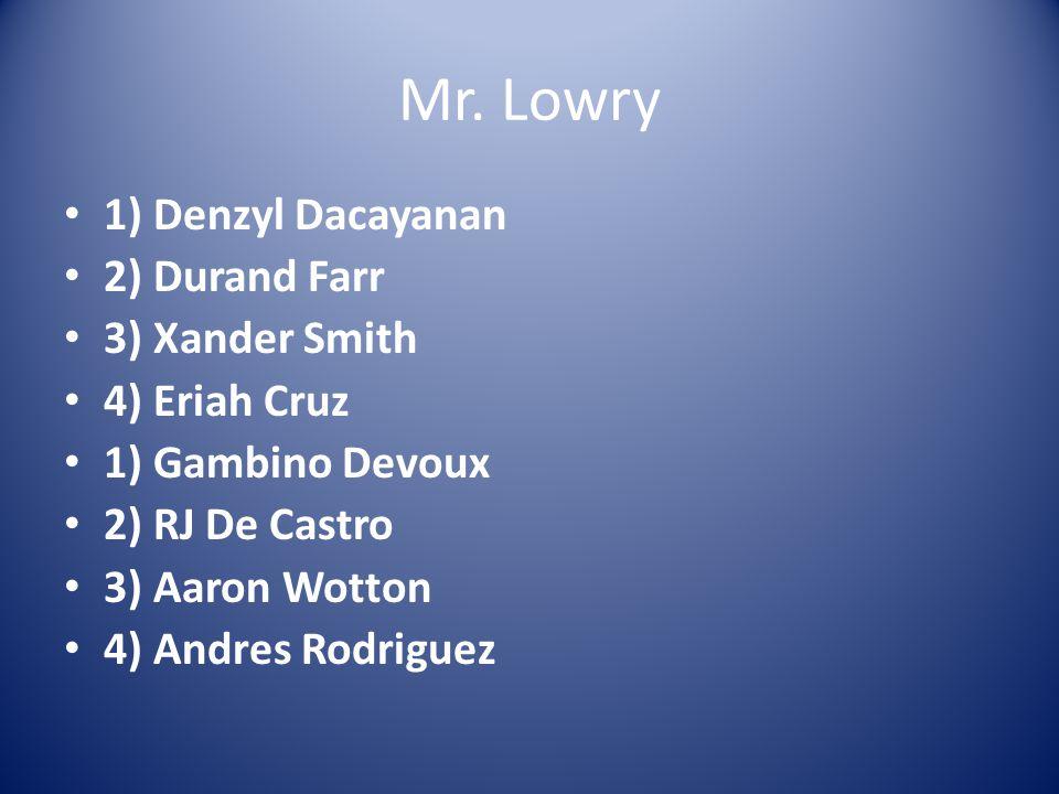 Mr. Lowry 1) Denzyl Dacayanan 2) Durand Farr 3) Xander Smith 4) Eriah Cruz 1) Gambino Devoux 2) RJ De Castro 3) Aaron Wotton 4) Andres Rodriguez