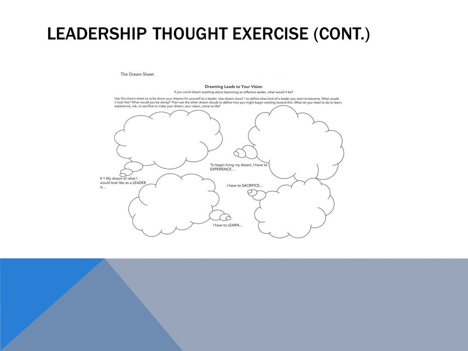 LEADERSHIP THOUGHT EXERCISE (CONT.)