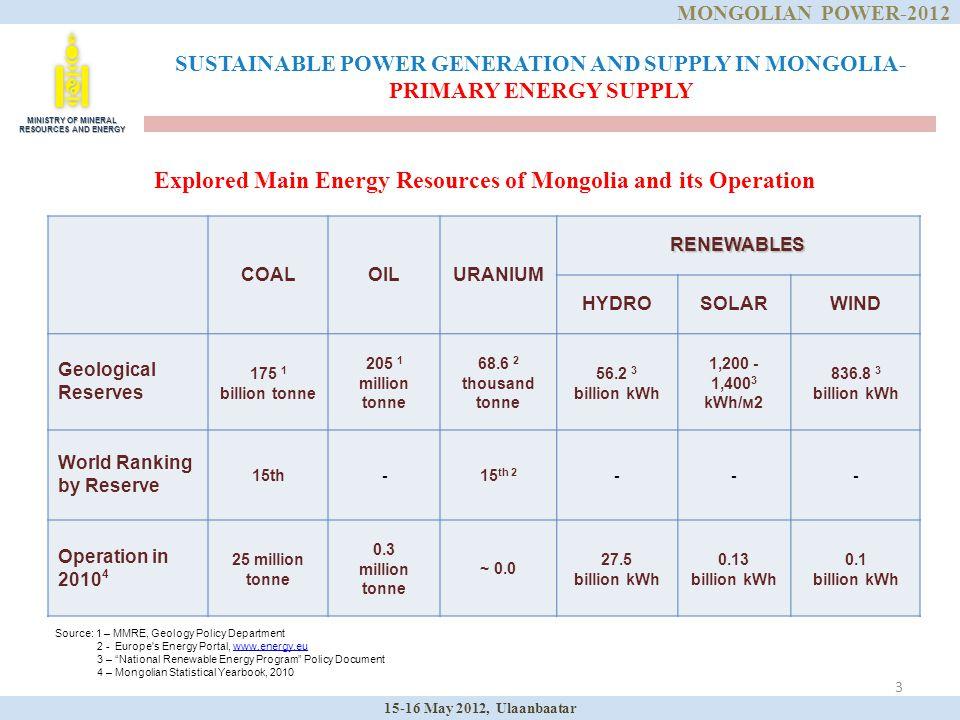 3 COALOILURANIUM RENEWABLES HYDROSOLARWIND Geological Reserves 175 1 billion tonne 205 1 million tonne 68.6 2 thousand tonne 56.2 3 billion kWh 1,200