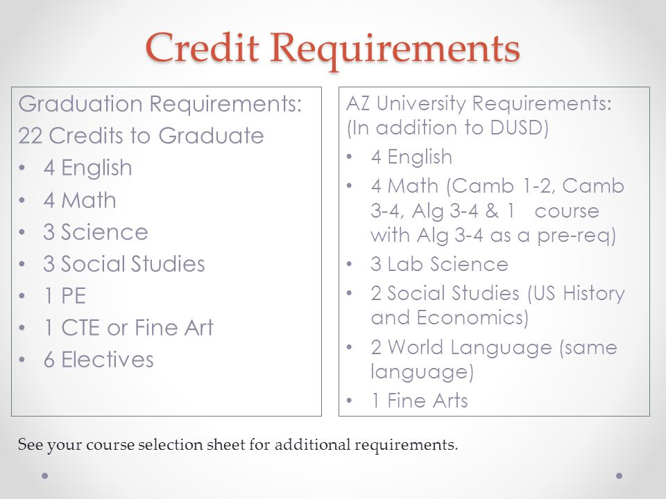 Credit Requirements AZ University Requirements: (In addition to DUSD) 4 English 4 Math (Camb 1-2, Camb 3-4, Alg 3-4 & 1 course with Alg 3-4 as a pre-req) 3 Lab Science 2 Social Studies (US History and Economics) 2 World Language (same language) 1 Fine Arts Graduation Requirements: 22 Credits to Graduate 4 English 4 Math 3 Science 3 Social Studies 1 PE 1 CTE or Fine Art 6 Electives See your course selection sheet for additional requirements.