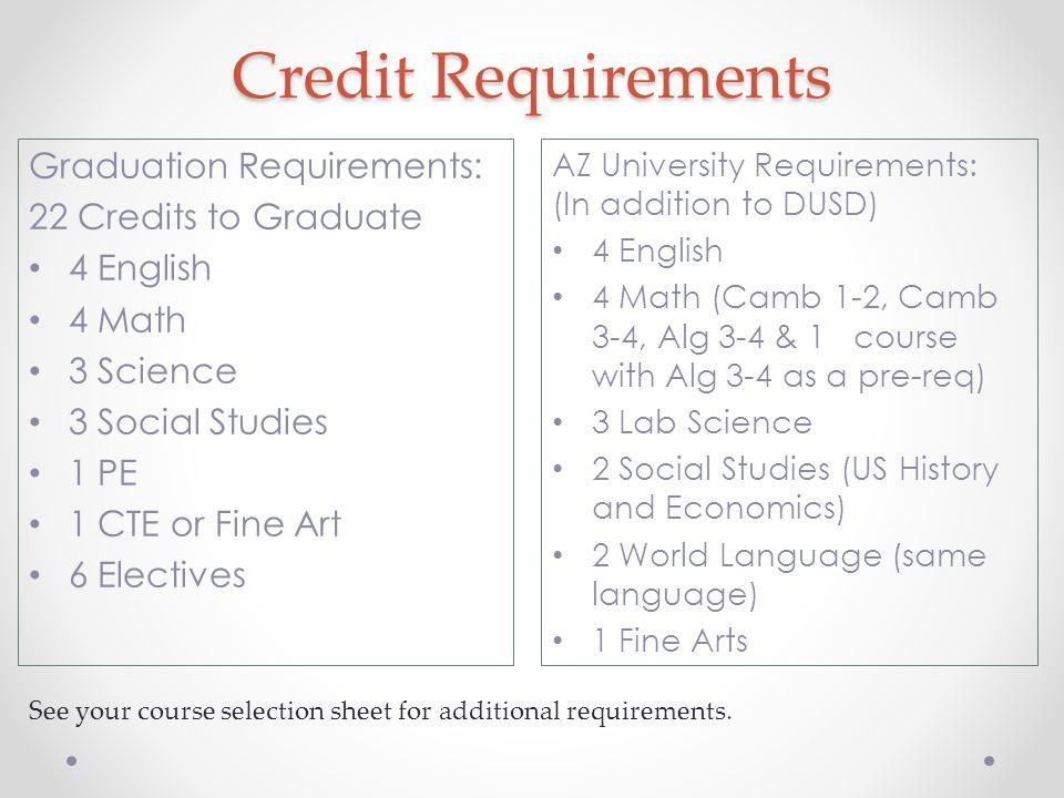 Cambridge Core Courses English : Choose 1 of the following...