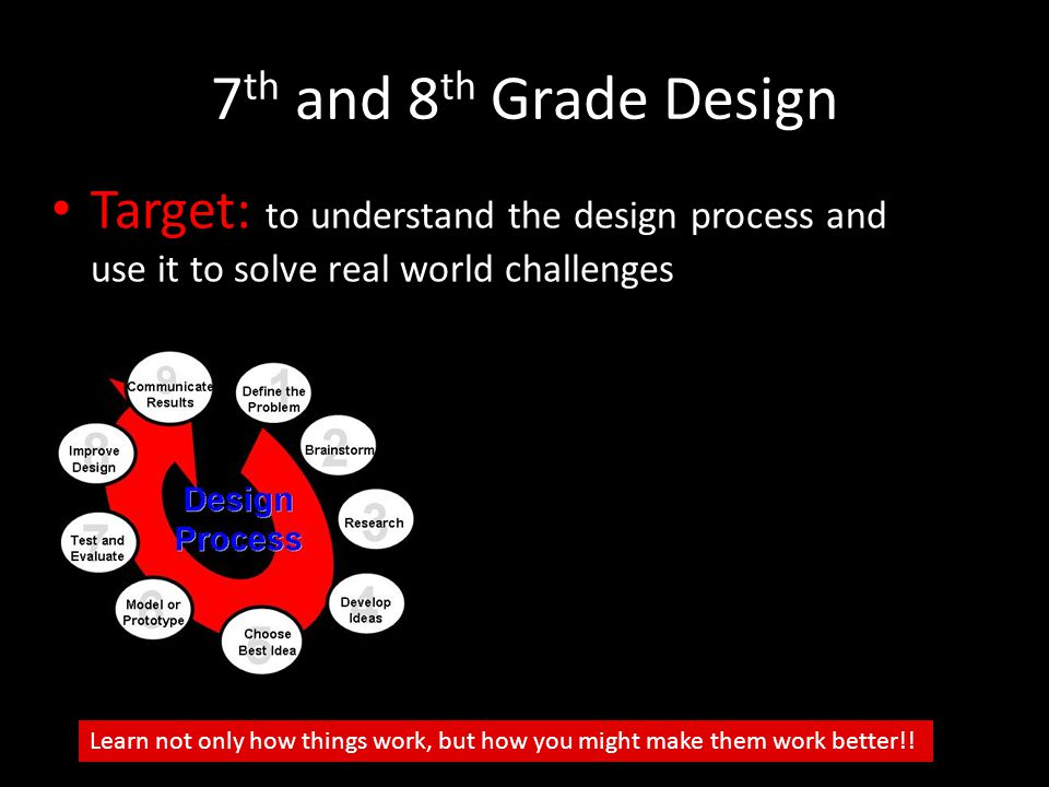 Target: to understand the design process and use it to solve real world challenges 7 th and 8 th Grade Design Learn not only how things work, but how