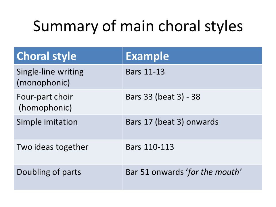 Summary of main choral styles Choral styleExample Single-line writing (monophonic) Bars 11-13 Four-part choir (homophonic) Bars 33 (beat 3) - 38 Simpl