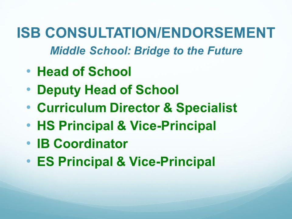 ISB CONSULTATION/ENDORSEMENT Middle School: Bridge to the Future Head of School Deputy Head of School Curriculum Director & Specialist HS Principal & Vice-Principal IB Coordinator ES Principal & Vice-Principal