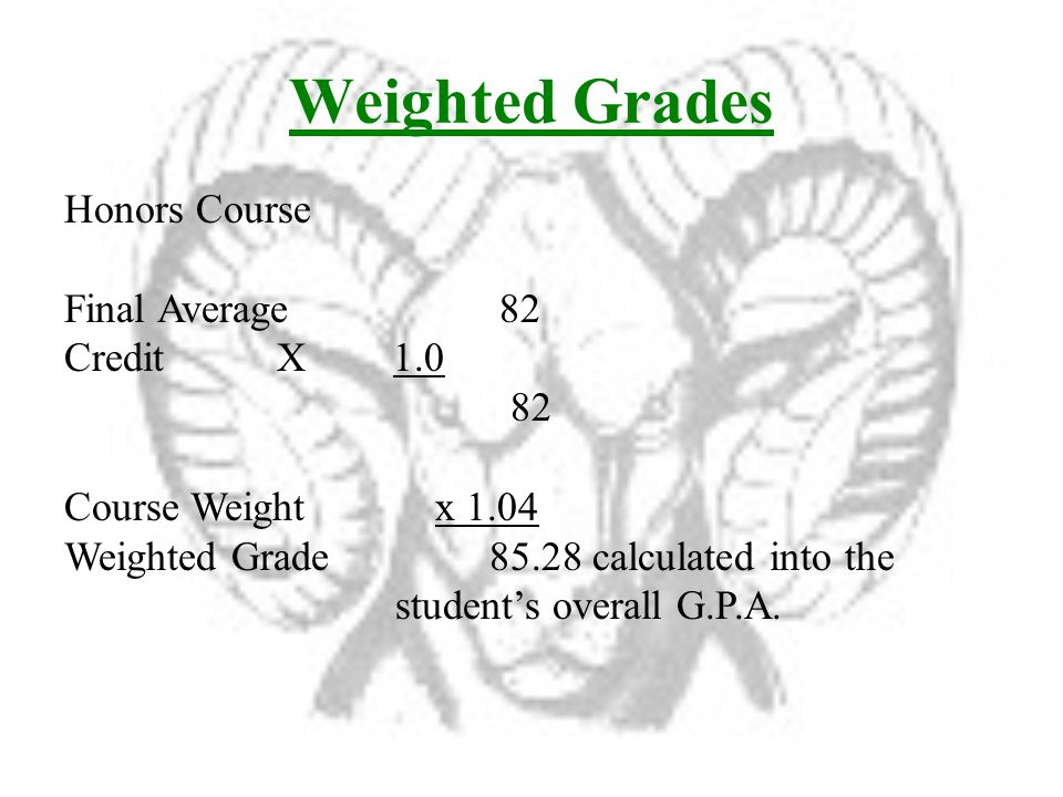 Weighted Grades Honors Course Final Average 82 CreditX 1.0 82 Course Weight x 1.04 Weighted Grade85.28 calculated into the student's overall G.P.A.