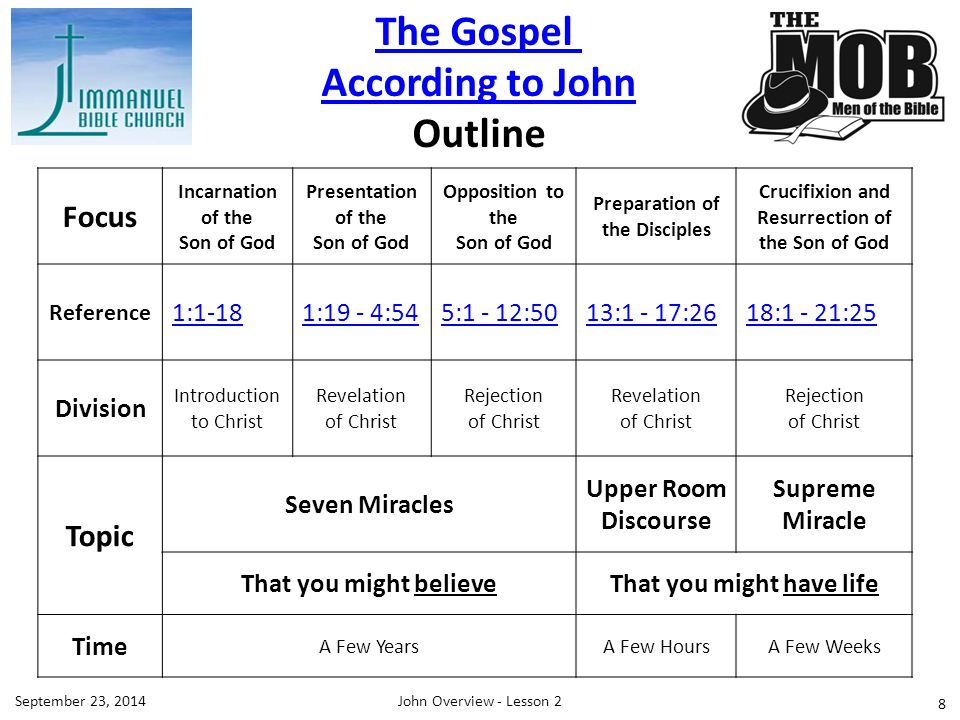 The Gospel According to John Outline Focus Incarnation of the Son of God Presentation of the Son of God Opposition to the Son of God Preparation of the Disciples Crucifixion and Resurrection of the Son of God Reference 1:1-181:19 - 4:545:1 - 12:5013:1 - 17:2618:1 - 21:25 Division Introduction to Christ Revelation of Christ Rejection of Christ Revelation of Christ Rejection of Christ Topic Seven Miracles Upper Room Discourse Supreme Miracle That you might believeThat you might have life Time A Few YearsA Few HoursA Few Weeks 8 John Overview - Lesson 2September 23, 2014