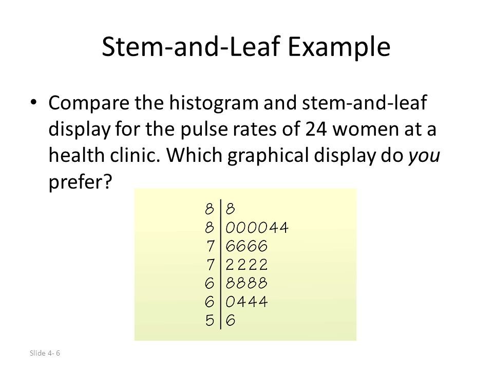 Slide 4- 6 Stem-and-Leaf Example Compare the histogram and stem-and-leaf display for the pulse rates of 24 women at a health clinic. Which graphical d