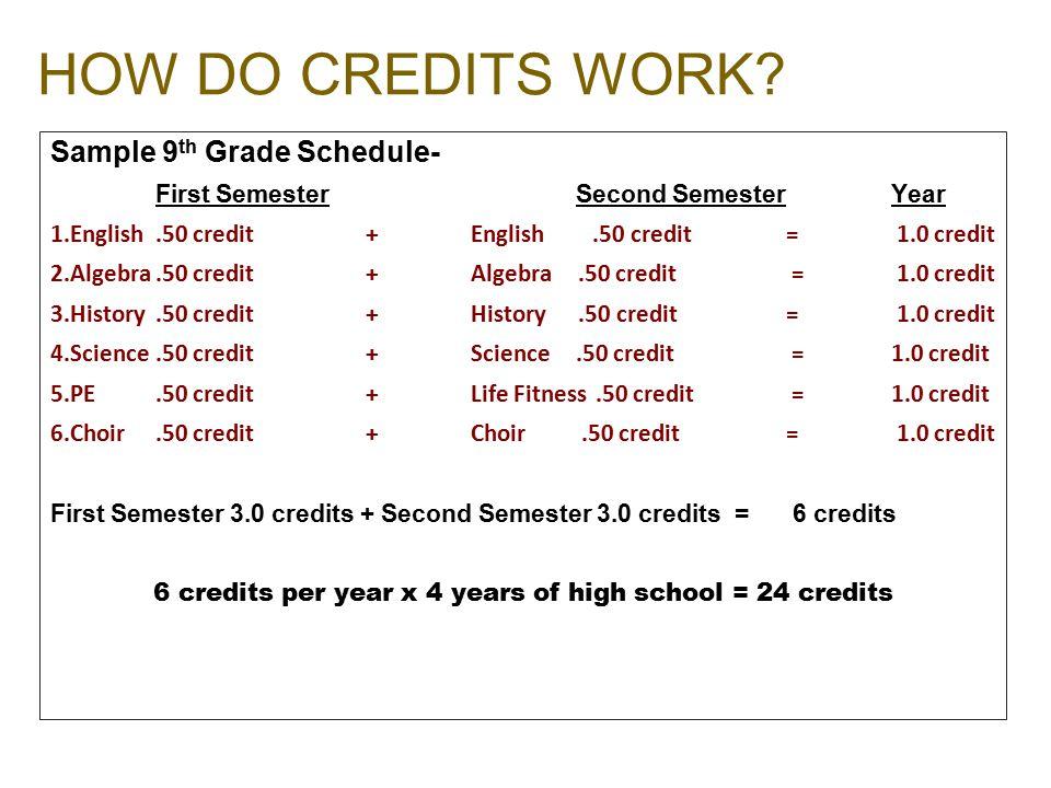 HOW DO CREDITS WORK.