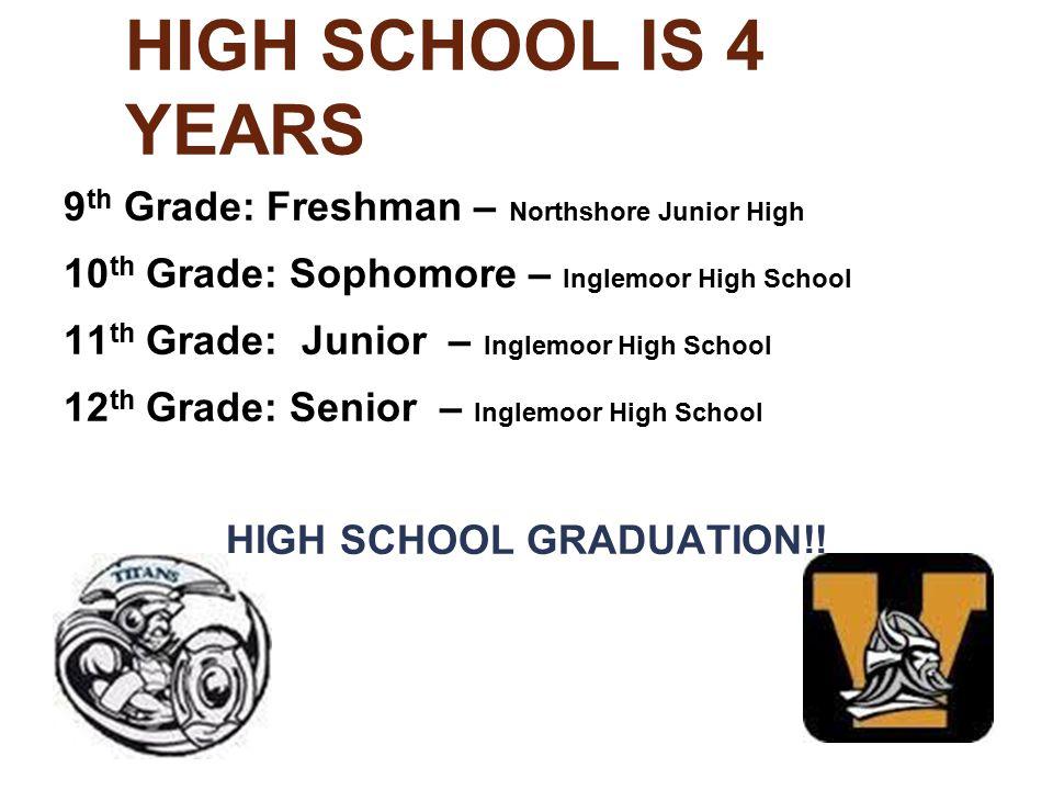 HIGH SCHOOL IS 4 YEARS 9 th Grade: Freshman – Northshore Junior High 10 th Grade: Sophomore – Inglemoor High School 11 th Grade: Junior – Inglemoor High School 12 th Grade: Senior – Inglemoor High School HIGH SCHOOL GRADUATION!!