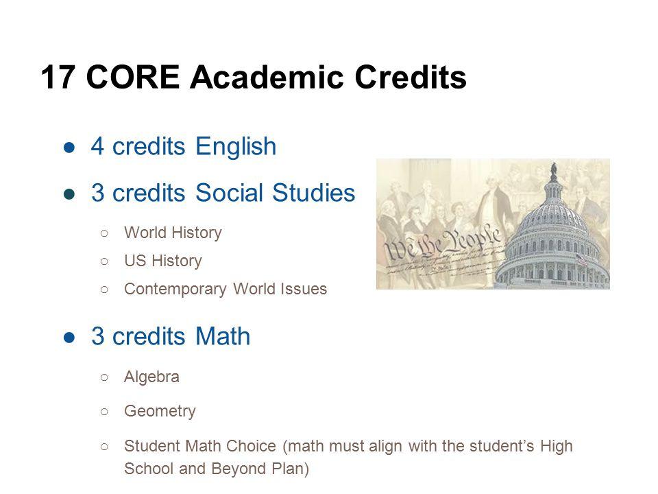 17 CORE Academic Credits ●4 credits English ●3 credits Social Studies ○World History ○US History ○Contemporary World Issues ●3 credits Math ○Algebra ○