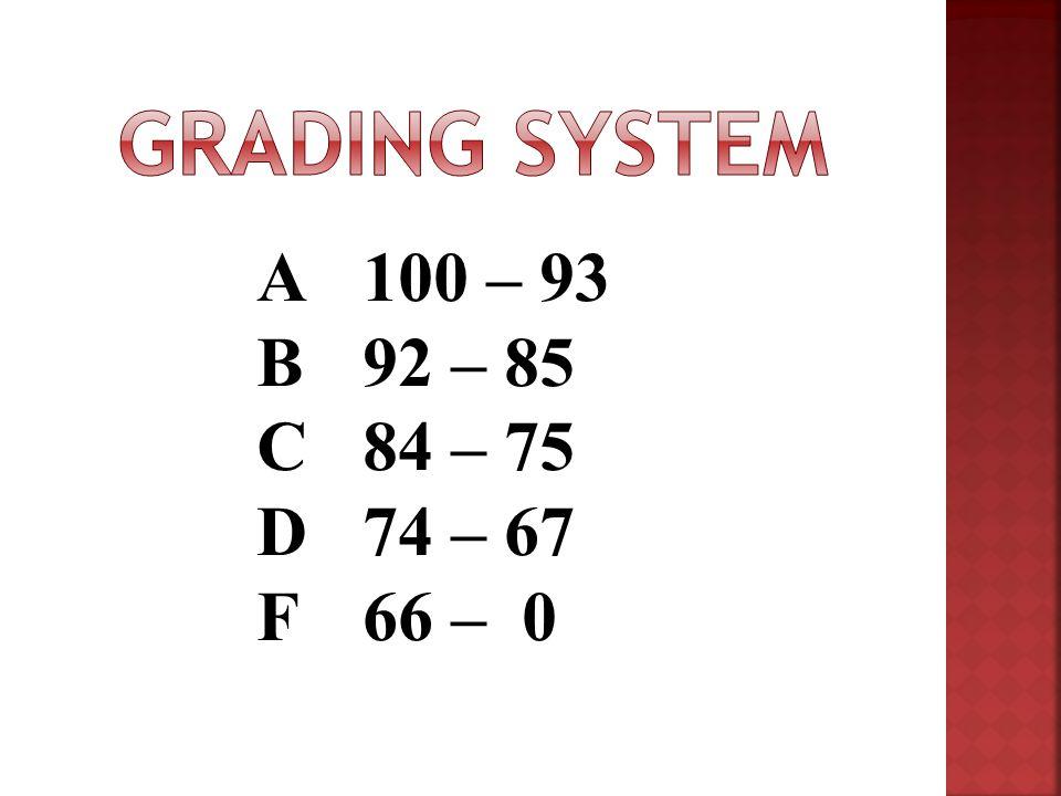 A100 – 93 B92 – 85 C84 – 75 D74 – 67 F66 – 0