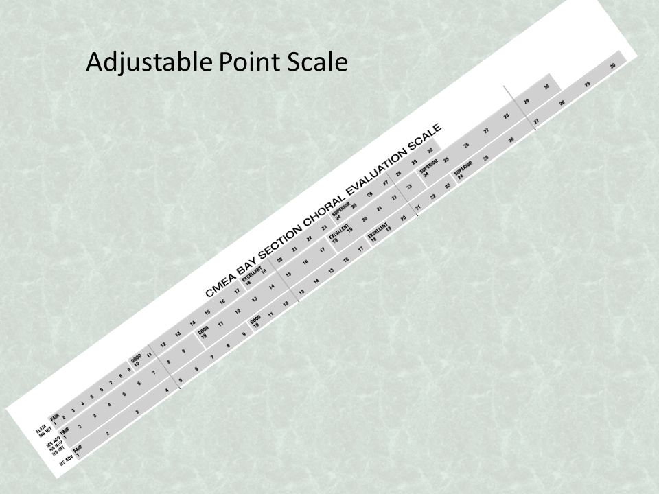Adjustable Point Scale
