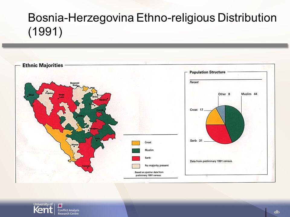 8 Bosnia-Herzegovina Ethno-religious Distribution (1991)