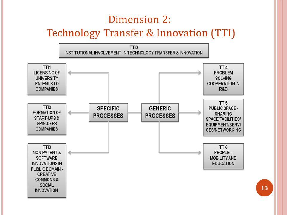 Dimension 2: Technology Transfer & Innovation (TTI) 13