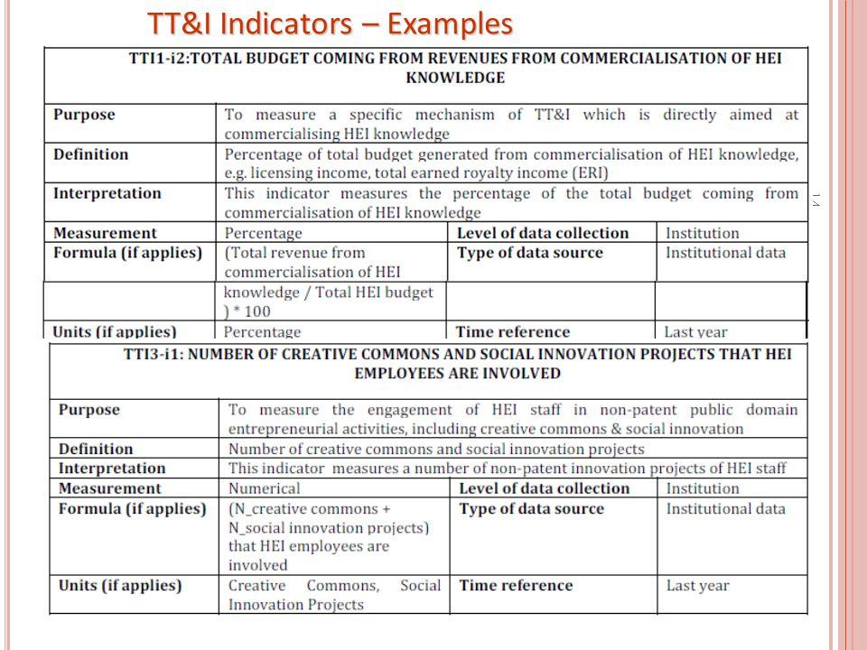 14 TT&I Indicators – Examples