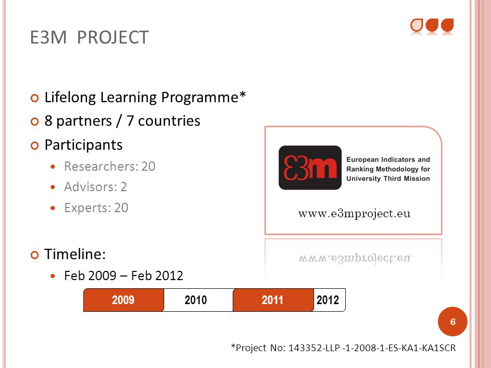 Lifelong Learning Programme* 8 partners / 7 countries Participants Researchers: 20 Advisors: 2 Experts: 20 Timeline: Feb 2009 – Feb 2012 6 2012201020092011 E3M PROJECT *Project No: 143352-LLP -1-2008-1-ES-KA1-KA1SCR 6