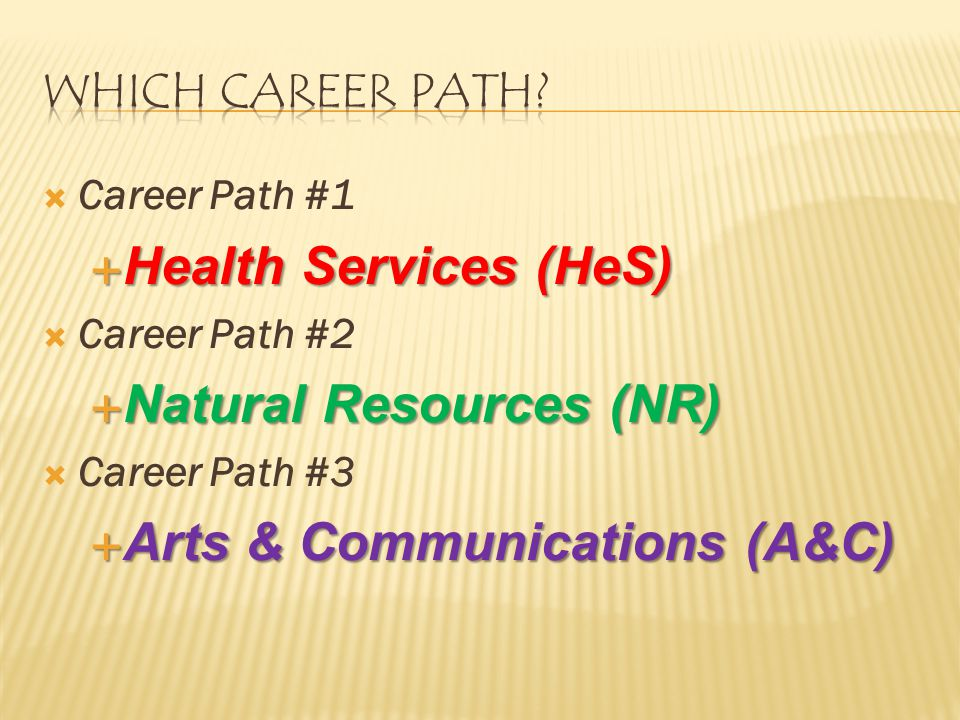  Career Path #1  Health Services (HeS)  Career Path #2  Natural Resources (NR)  Career Path #3  Arts & Communications (A&C)